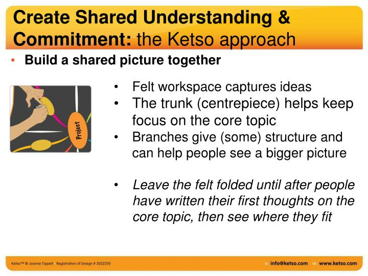 Create Shared Understanding & Commitment: