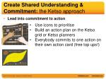 create shared understanding commitment the ketso approach2