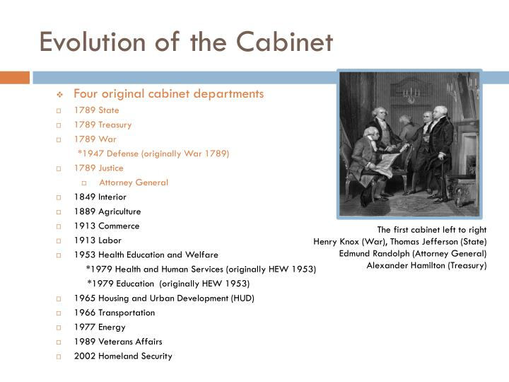 Evolution of the Cabinet