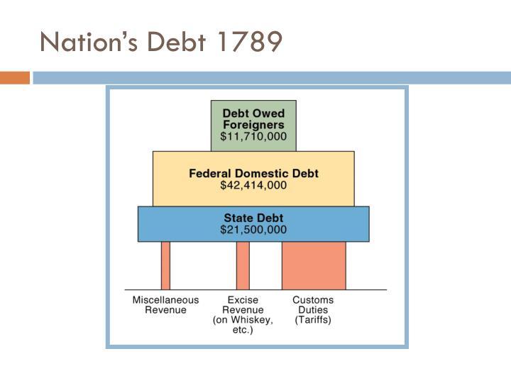 Nation's Debt 1789