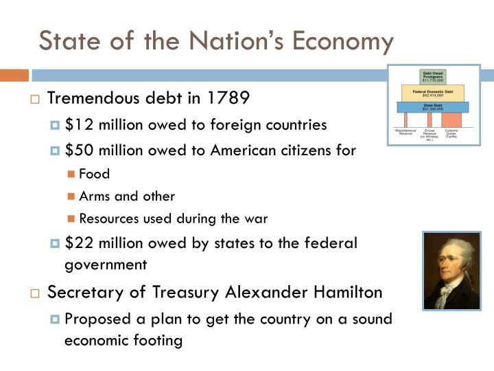State of the Nation's Economy
