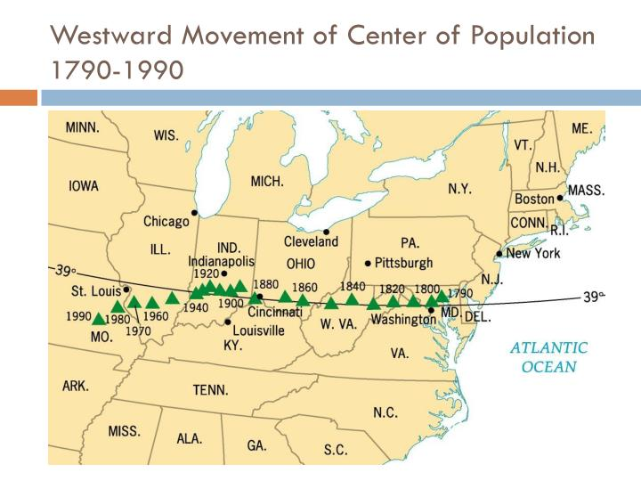 Westward Movement of Center of Population
