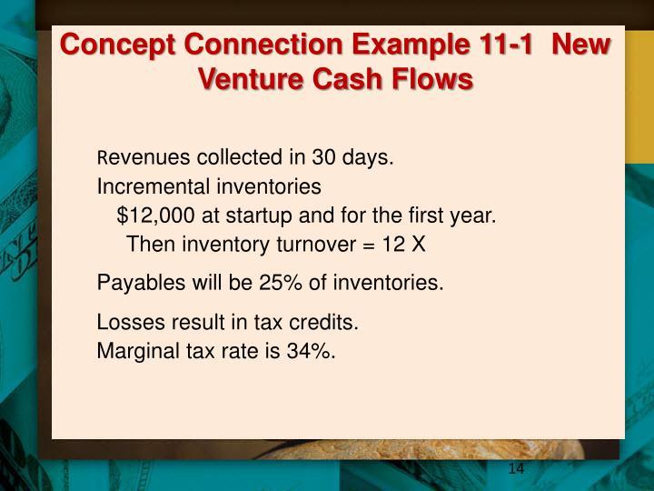 Concept Connection Example 11-1  New Venture Cash Flows