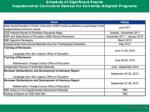 schedule of significant events supplemental curriculum review for currently adopted programs