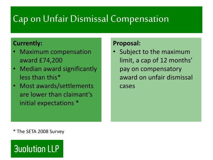 Cap on Unfair Dismissal Compensation