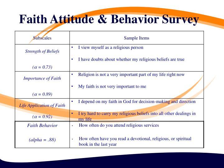Faith Attitude
