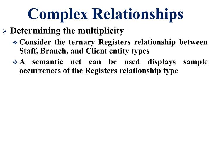 Complex Relationships