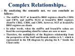 complex relationships2