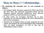 many to many relationships2