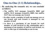 one to one 1 1 relationships2