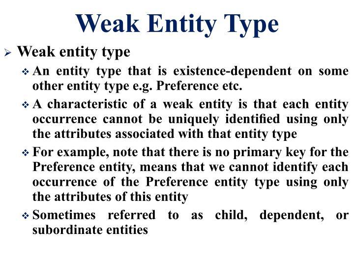 Weak Entity Type