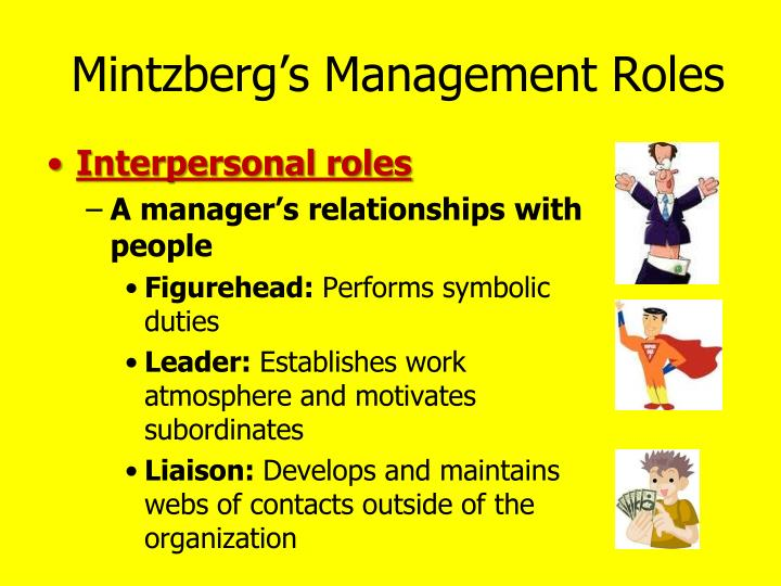 Mintzberg's