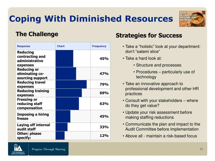 Coping With Diminished Resources