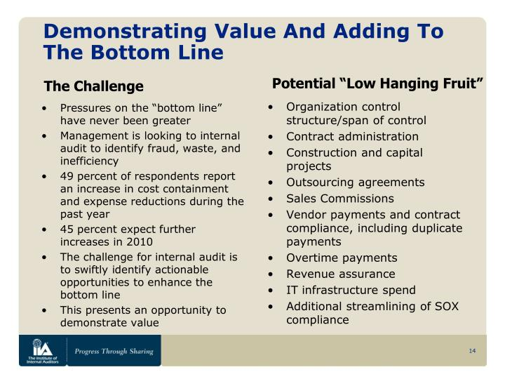 Demonstrating Value And Adding To The Bottom Line