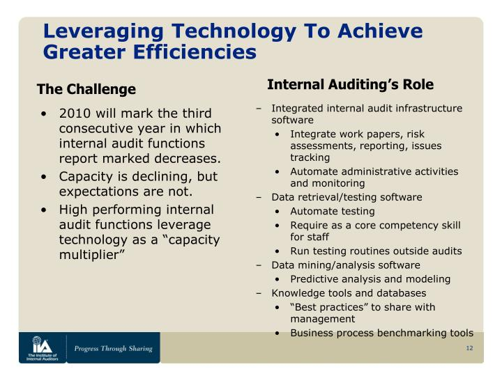 Leveraging Technology To Achieve Greater Efficiencies