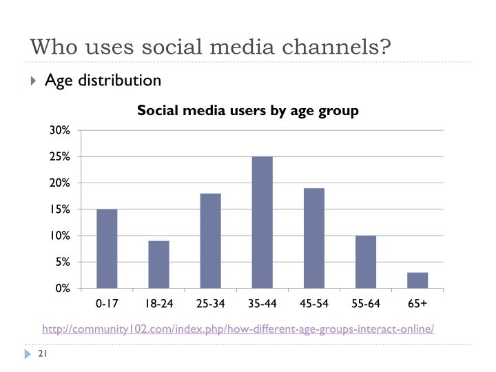 Who uses social media channels?