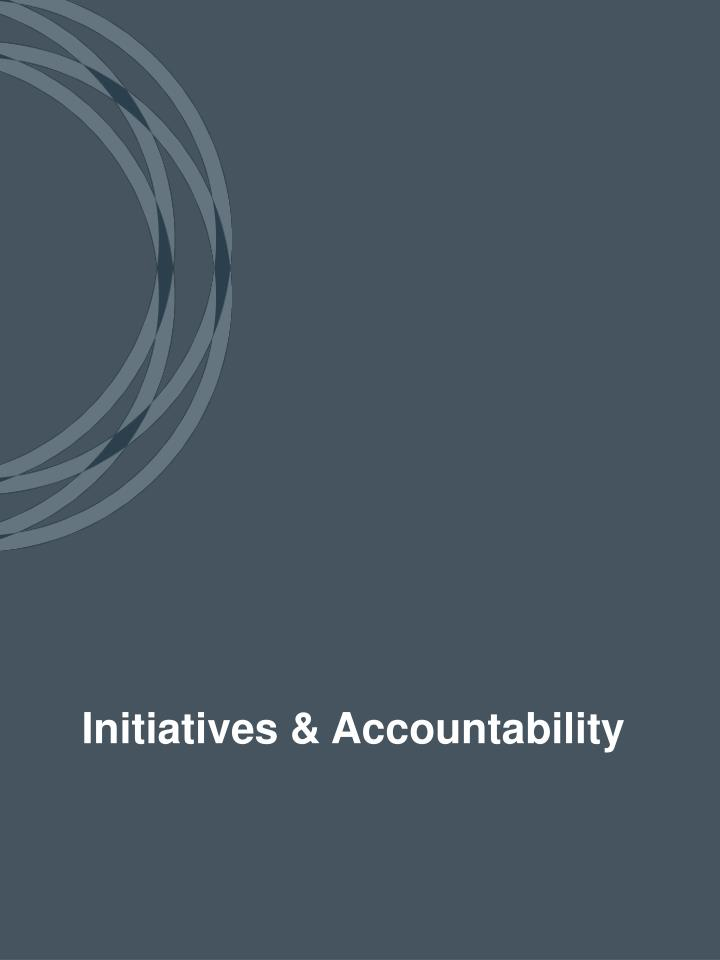 Initiatives & Accountability