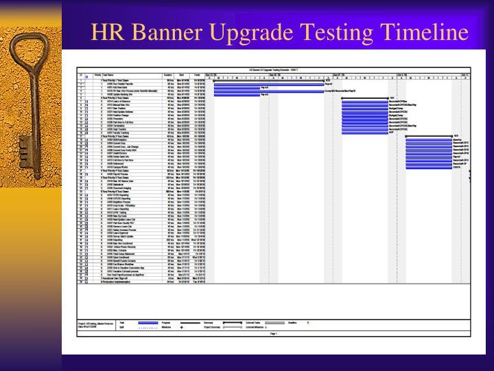 HR Banner Upgrade Testing Timeline
