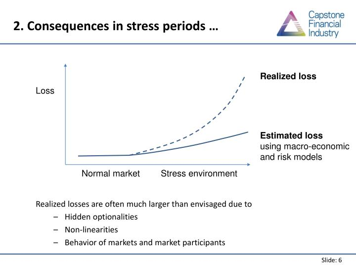 2. Consequences in stress periods …