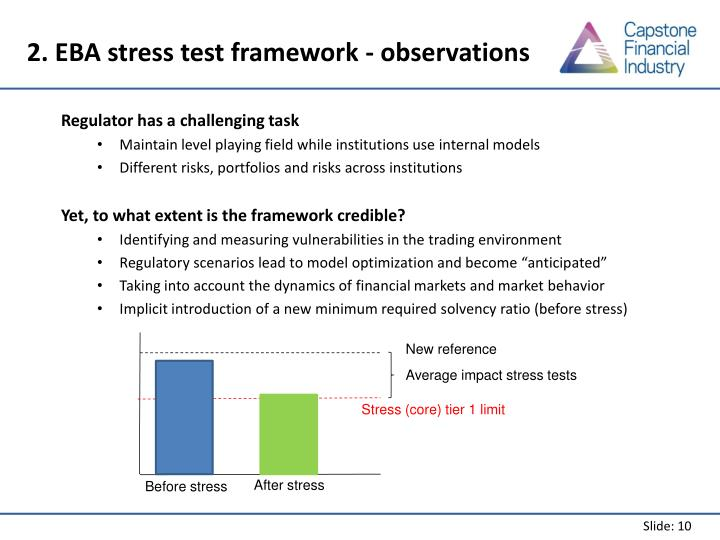 2. EBA stress test framework - observations