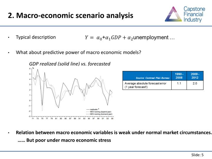 2. Macro-economic scenario analysis