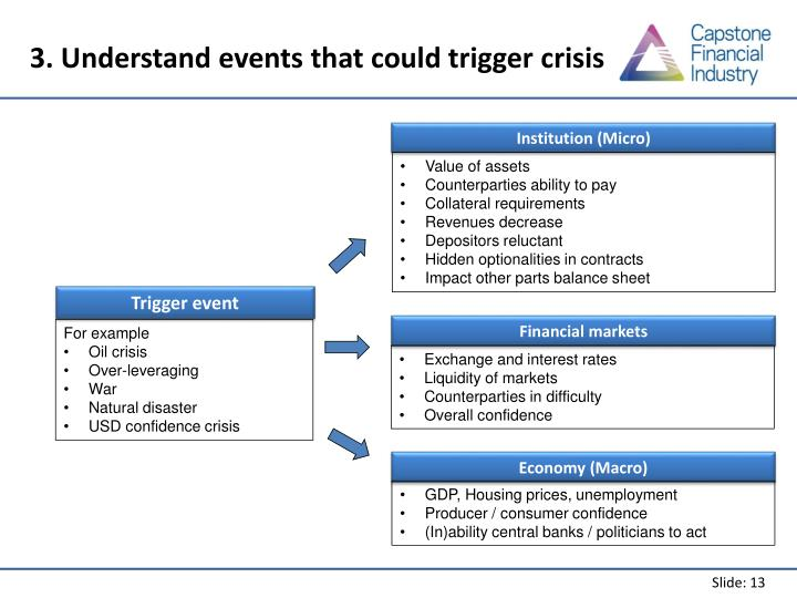 3. Understand events that could trigger crisis