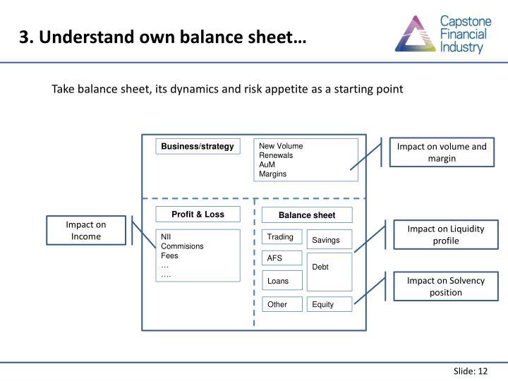 3. Understand own balance sheet…
