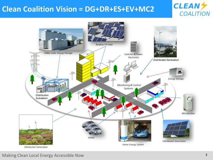 Clean Coalition Vision = DG+DR+ES+EV+MC2