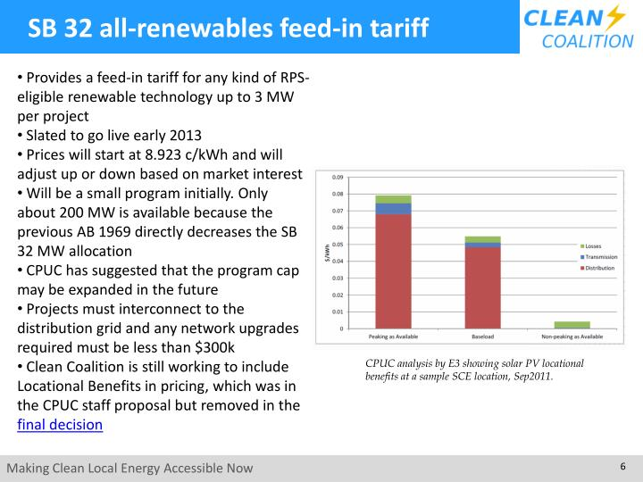 SB 32 all-renewables feed-in tariff