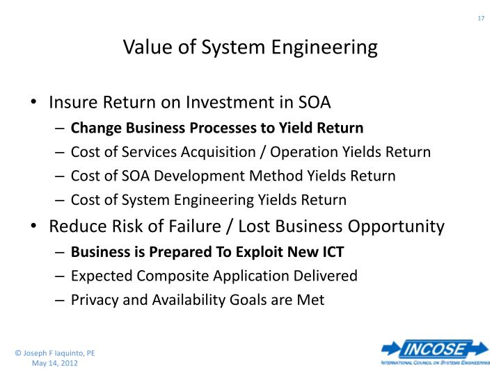 Value of System Engineering