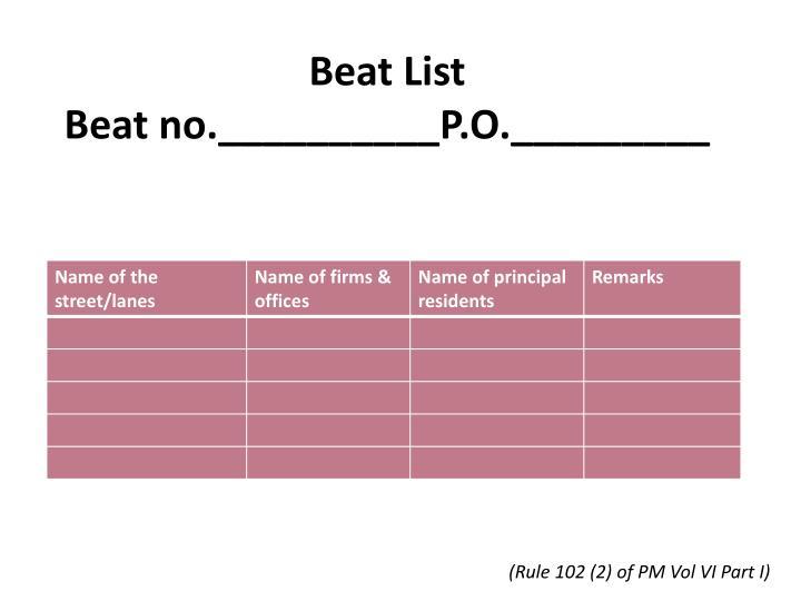 Beat List