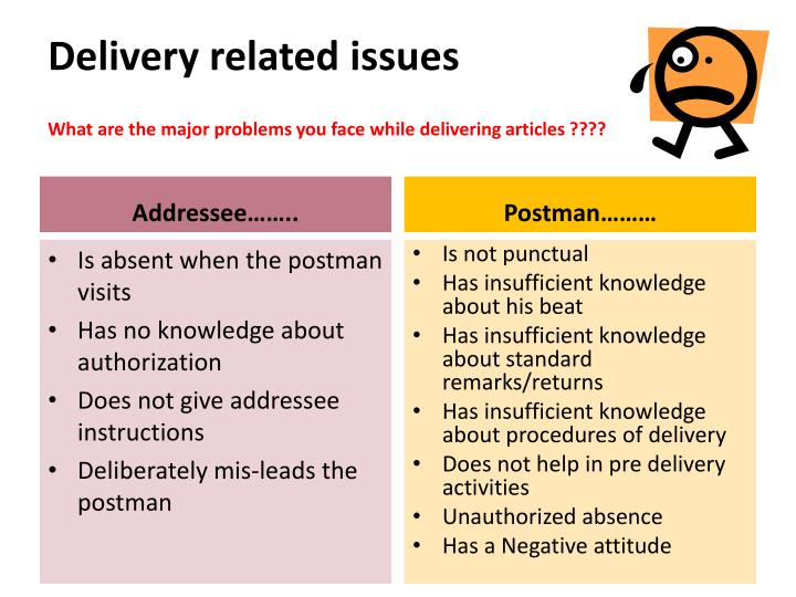 Delivery related issues