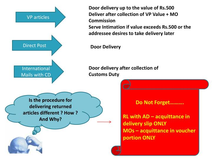 Door delivery up to the value of Rs.500