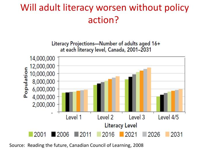 Will adult literacy worsen without policy action?