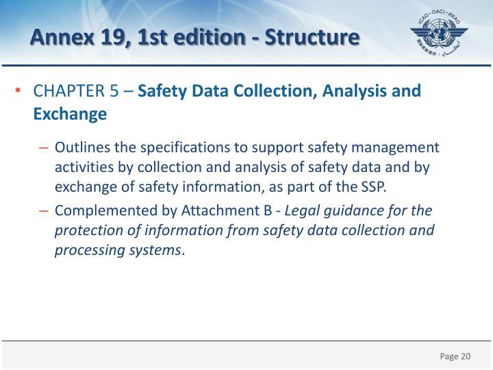 Annex 19, 1st edition -