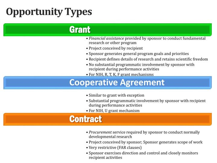 Opportunity Types