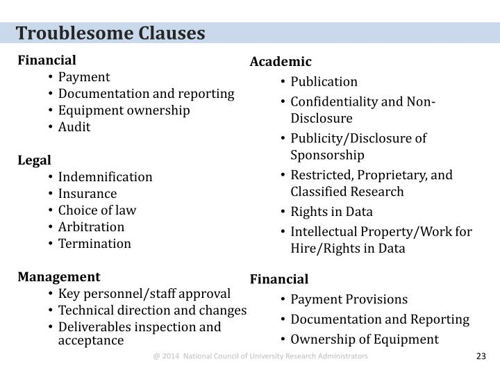 Troublesome Clauses