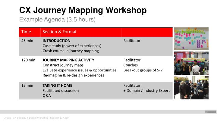 CX Journey Mapping Workshop