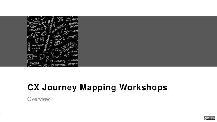CX Journey Mapping Workshops