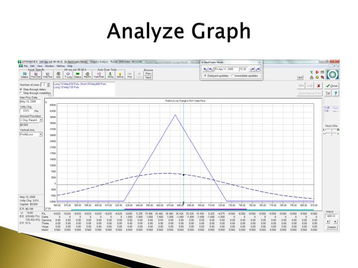 Analyze Graph