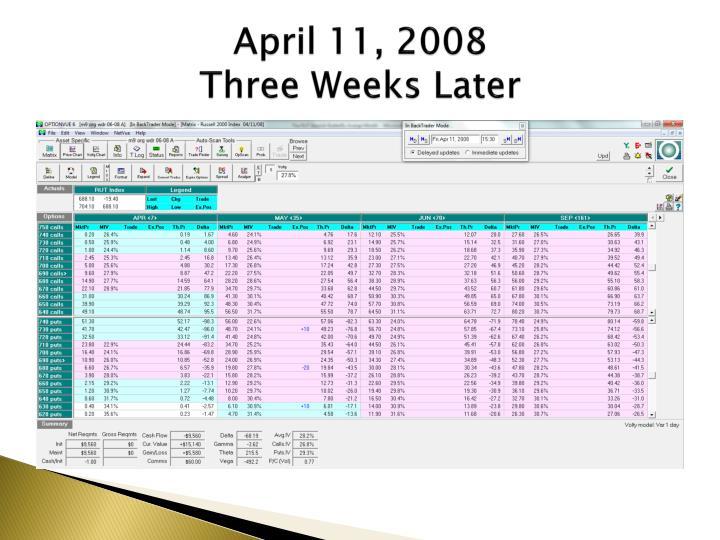 April 11, 2008