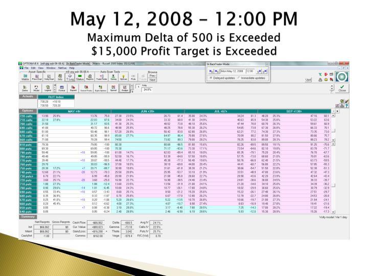 May 12, 2008 – 12:00 PM