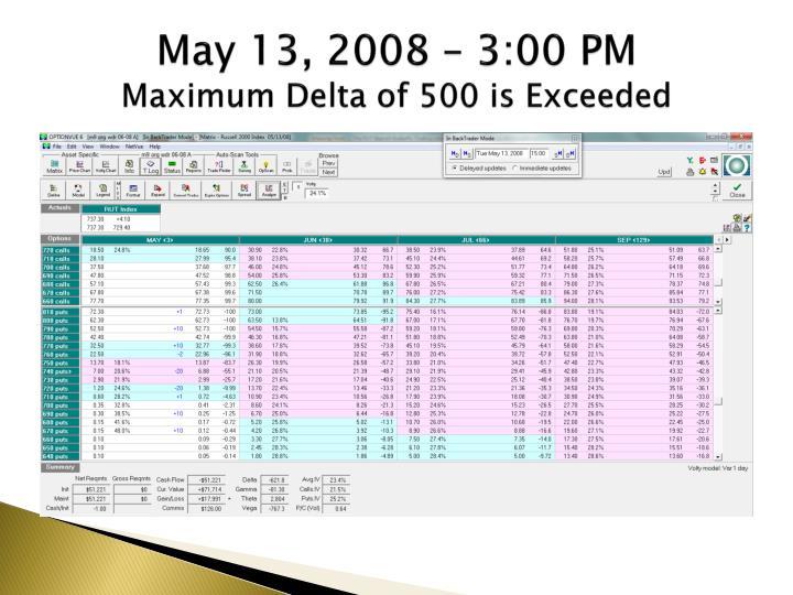 May 13, 2008 – 3:00 PM