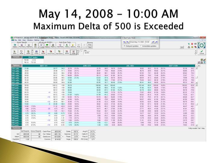 May 14, 2008 – 10:00 AM