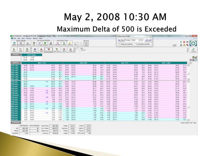May 2, 2008 10:30 AM