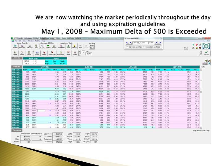 We are now watching the market periodically throughout the day and using expiration guidelines