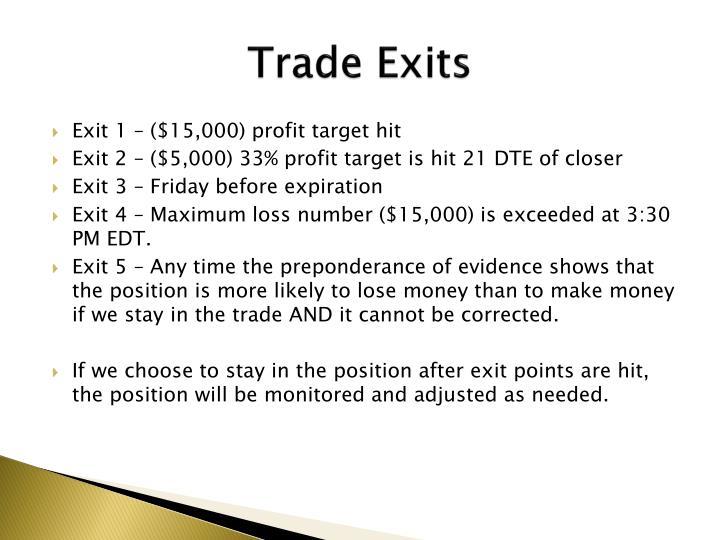 Trade Exits