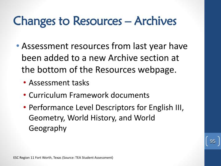 Changes to Resources – Archives