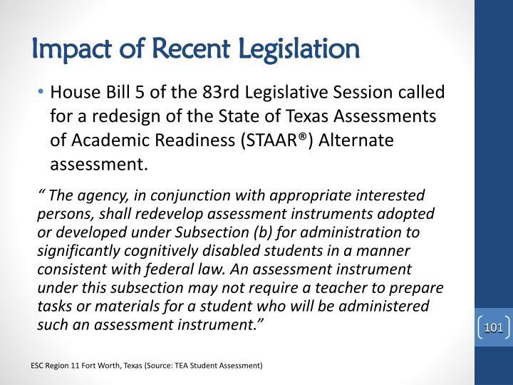 Impact of Recent Legislation