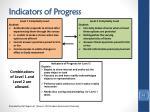indicators of progress1